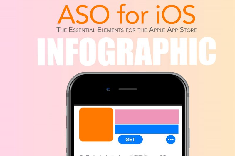 ASO Infographic yodel mobile
