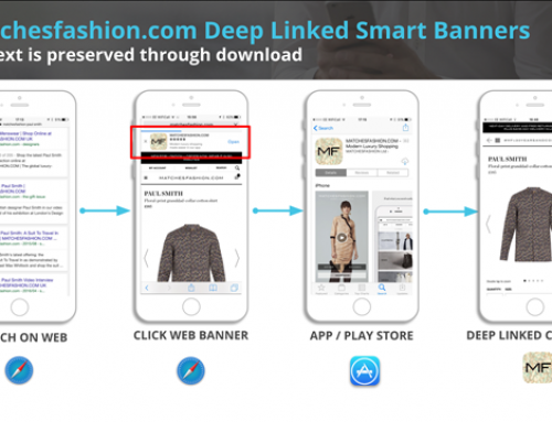 Top 5 Strategies To Increase Your Ecommerce App Revenue With Deep Links