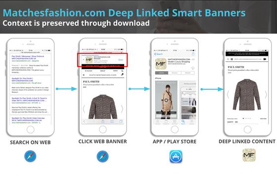 Top 5 Strategies To Increase E-commerce App Revenue