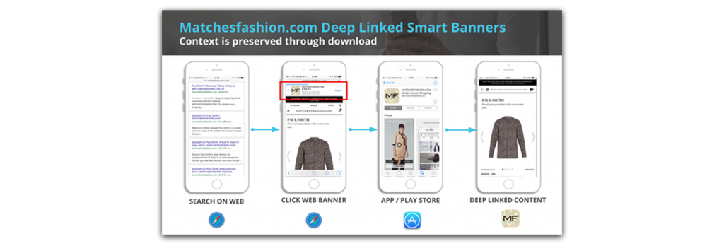 Matchesfashion.com - deep linked smart banner example.