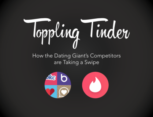 Dating app report: Toppling Tinder – how the dating giant's competitors are taking a swipe